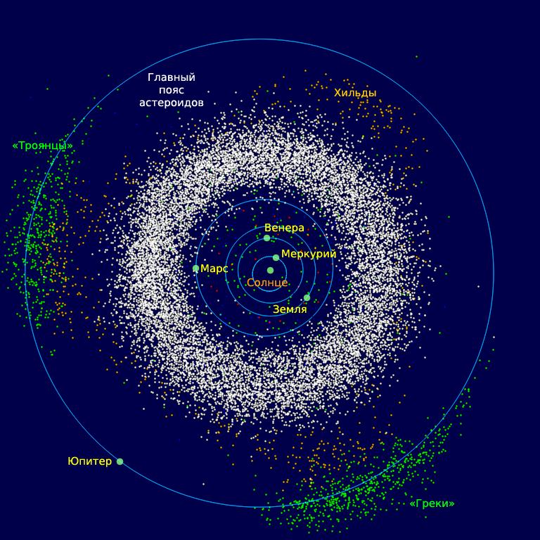 Миссии Lucy получила зеленый свет Юпитера, астероиды, точки, время, вокруг, пролет, троянские, изучения, малых, своего, планет, системы, станции, аппарат, позволит, миссии, традиция, после, несколько, После