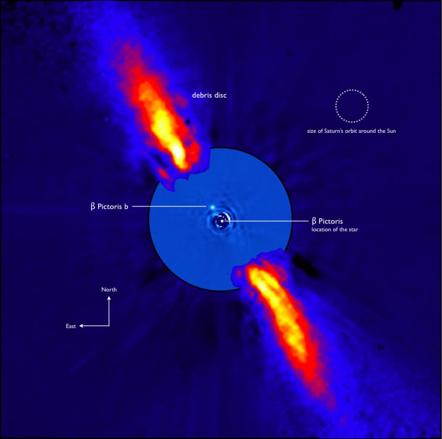 SPHERE показал вращение экзопланеты