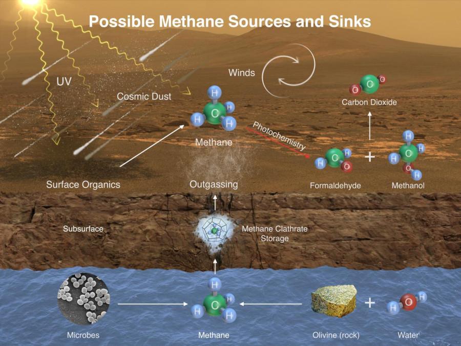 TGO не удалось обнаружить метан на Марсе