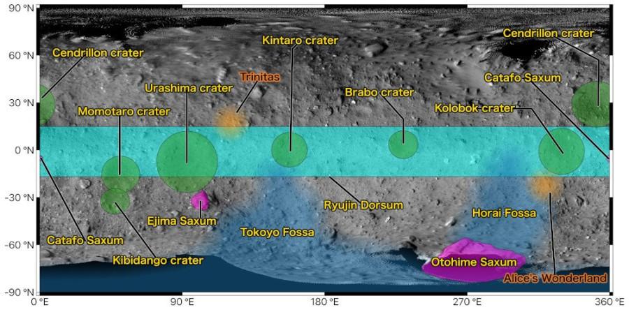 Кратер на астероиде Рюгу назвали в честь Колобка