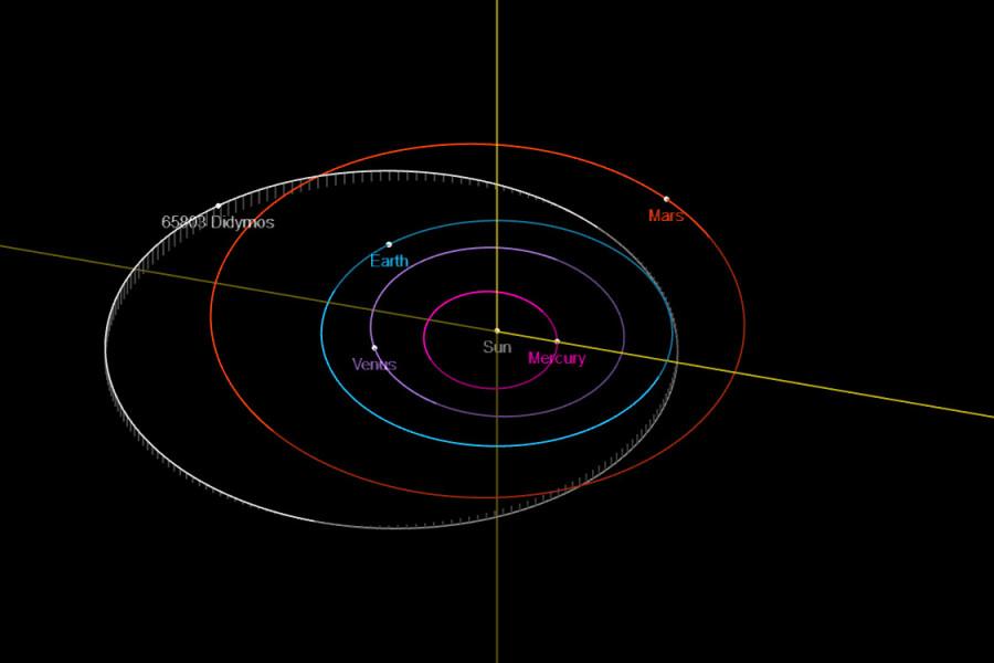 Аппарат Hera могут использовать для изучения попутного астероида