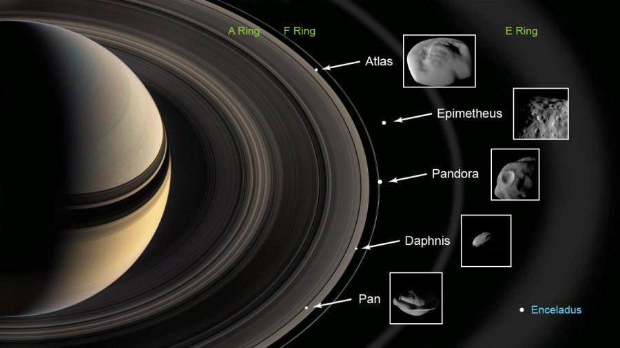 Кольца Сатурна «покрасили» его спутники