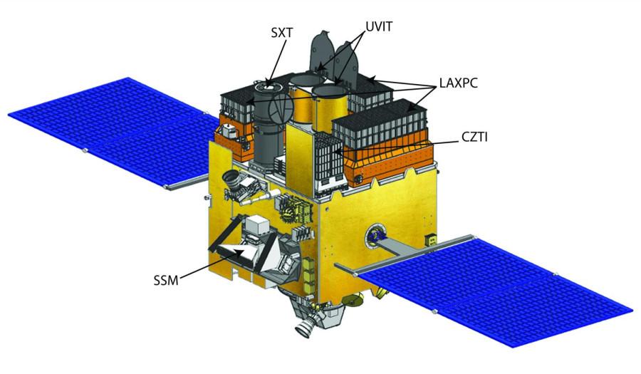 Запуск «Чандраян-2» снова перенесен