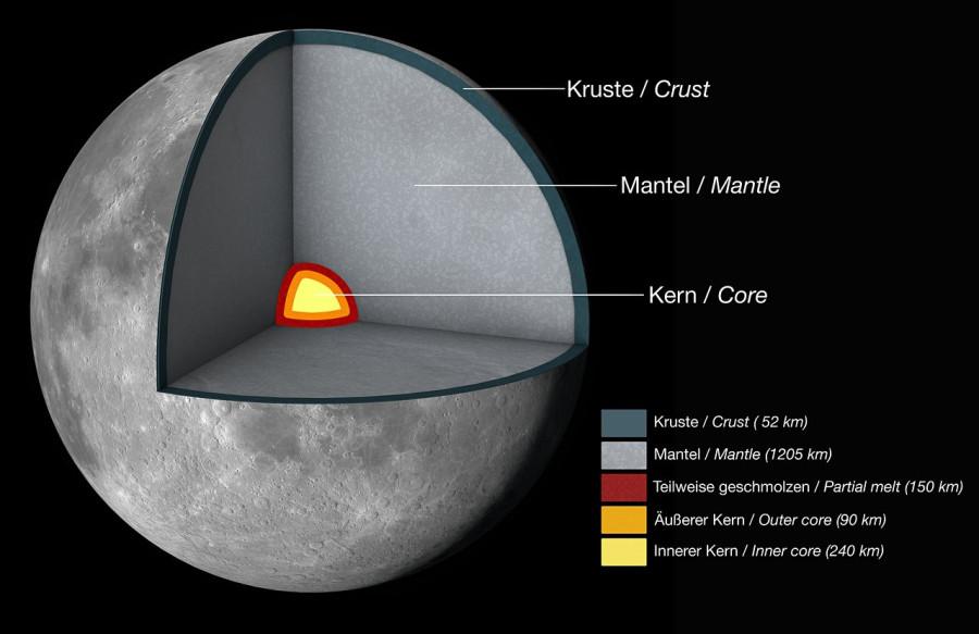 Китайский луноход нашел следы вещества из лунной мантии
