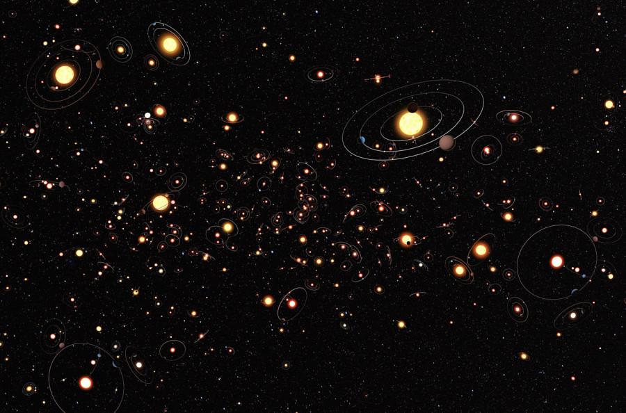 4000 экзопланет