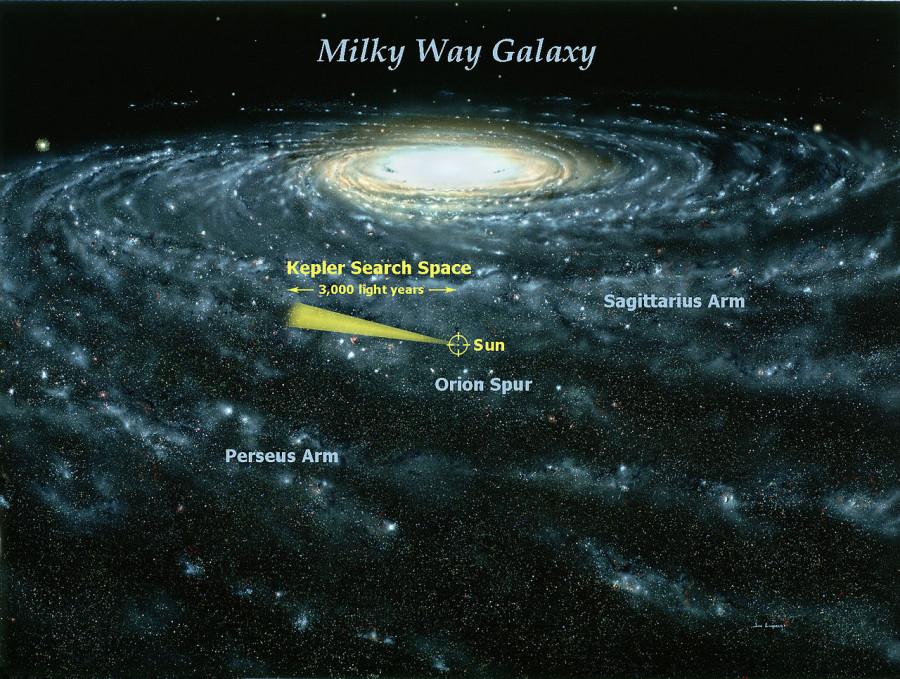 4000 экзопланет экзопланет, методу, время, размер, периодам, обращения, периодами, открытию, соответствует, данных, одновременно, соответствующий, планеты, одной, будет, тихим, объявлено, одинаковыми, которых, орбитальными