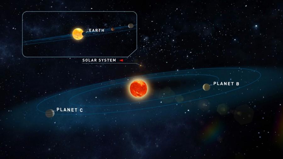 У соседнего красного карлика найдены две экзопланеты