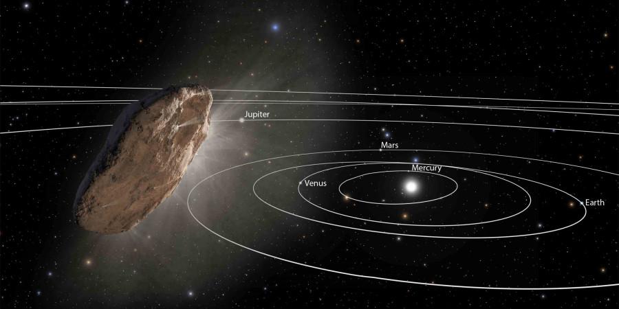 Обнаружен второй потенциальный межзвездный объект gb00234, объект, действительно, Однако, намного, Стоит, первый, астрономов, момент, астрономы, станет, прибыл, около, 1IОумуамуа, межзвездных, еЕсли, межзвездного, пространства, составит, большая