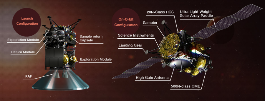 NASA построит спектрометр для японской миссии к Фобосу