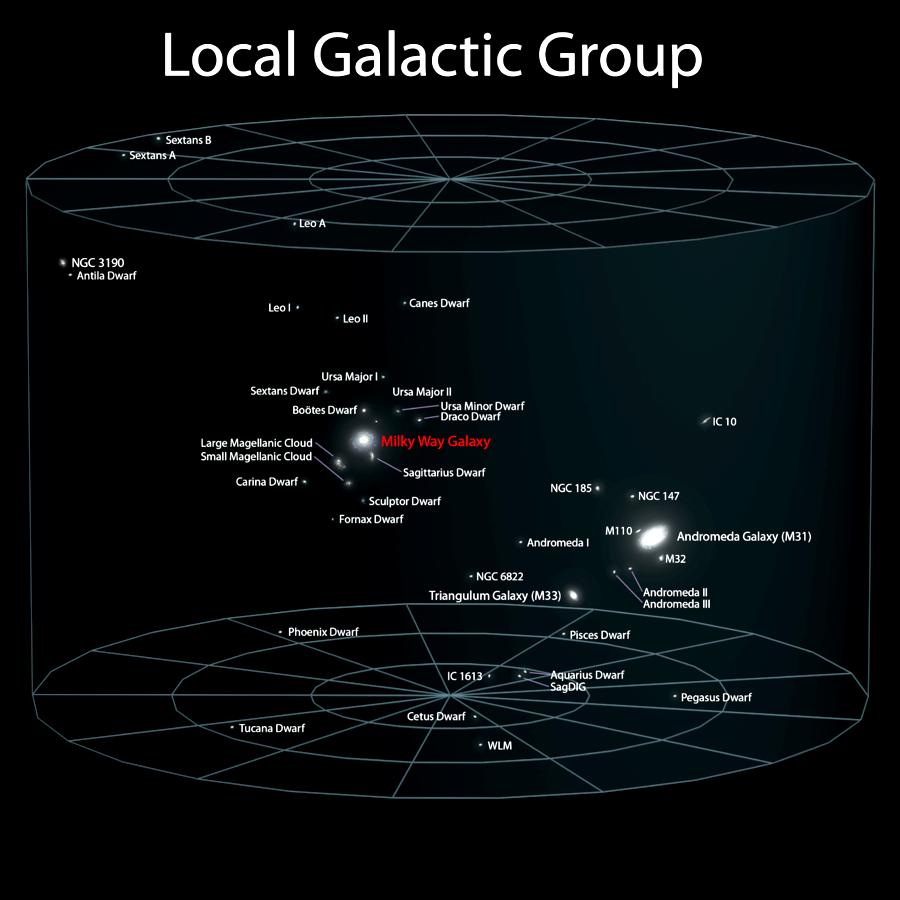 Телескоп Gaia помог измерить движение звезд в галактике Скульптор