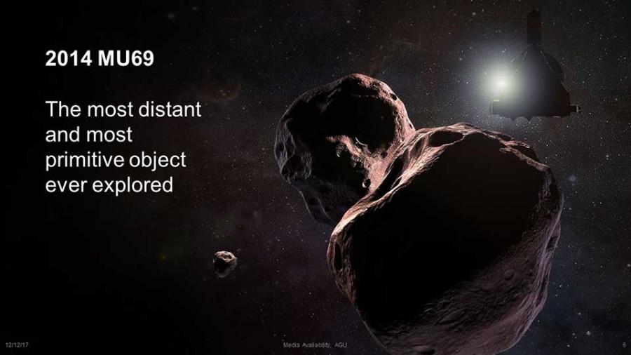 365 дней до встречи с 2014 MU69