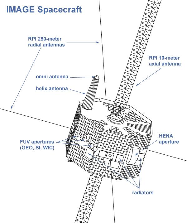 Старый спутник NASA восстал из мертвых