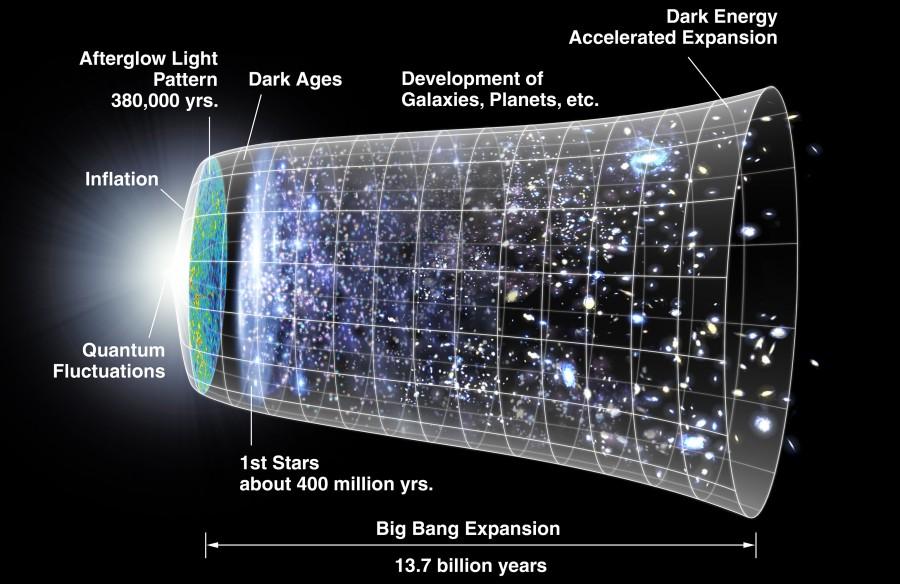 Телескоп «Хаббл» уточнил скорость расширения Вселенной