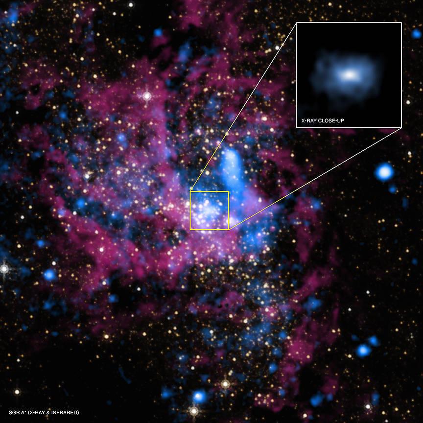 Телескоп Chandra помог отыскать следы маломассивных черных дыр в центре Млечного пути