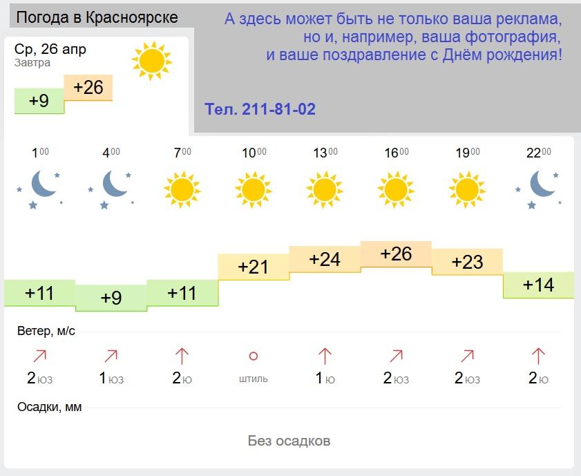 МЕТЕОНОВА - погода в Красноярске, прогноз погоды в ...