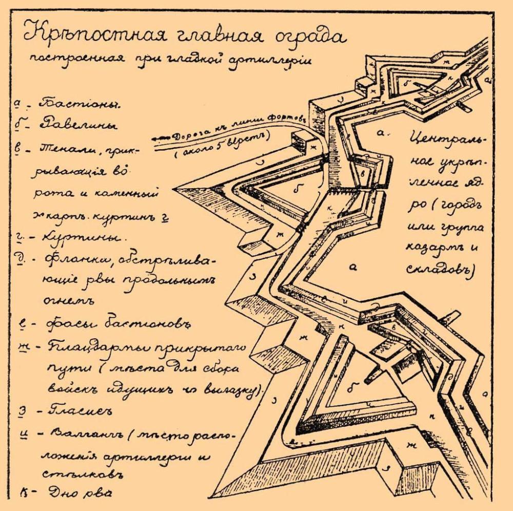 1024px-Brockhaus_and_Efron_Encyclopedic_Dictionary_b32_897-0