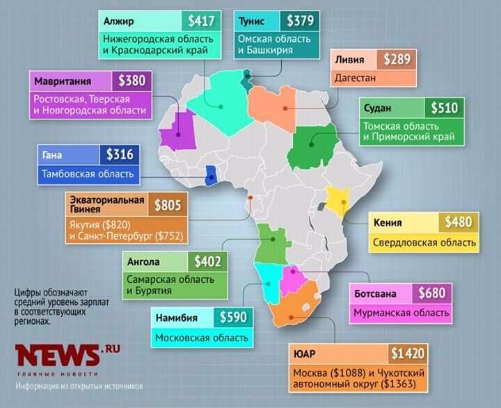 Сравнение зарплат в России и в Африке. работа