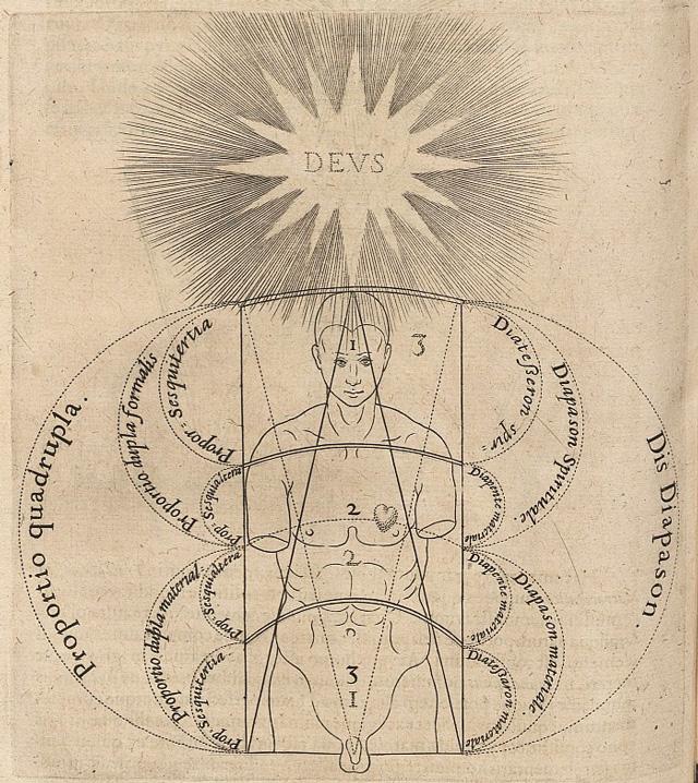 """Довольно типичный рисунок из типичного оккультного труда (в данном случае сраного бриташки Роберта Фладда). С точки зрения науки (и с точки зрения христианского богословия или философии), все это - редкая муть, дебилизм и мракобесие. Но вот примерно из такой мути и состоит большинство трудов """"оккультной науки""""."""