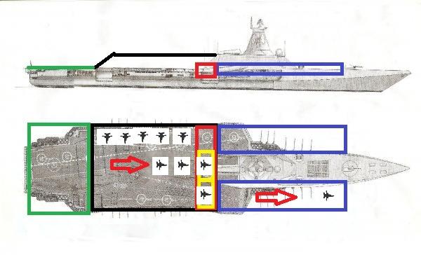 Концептуальная схема авианесущего крейсера.