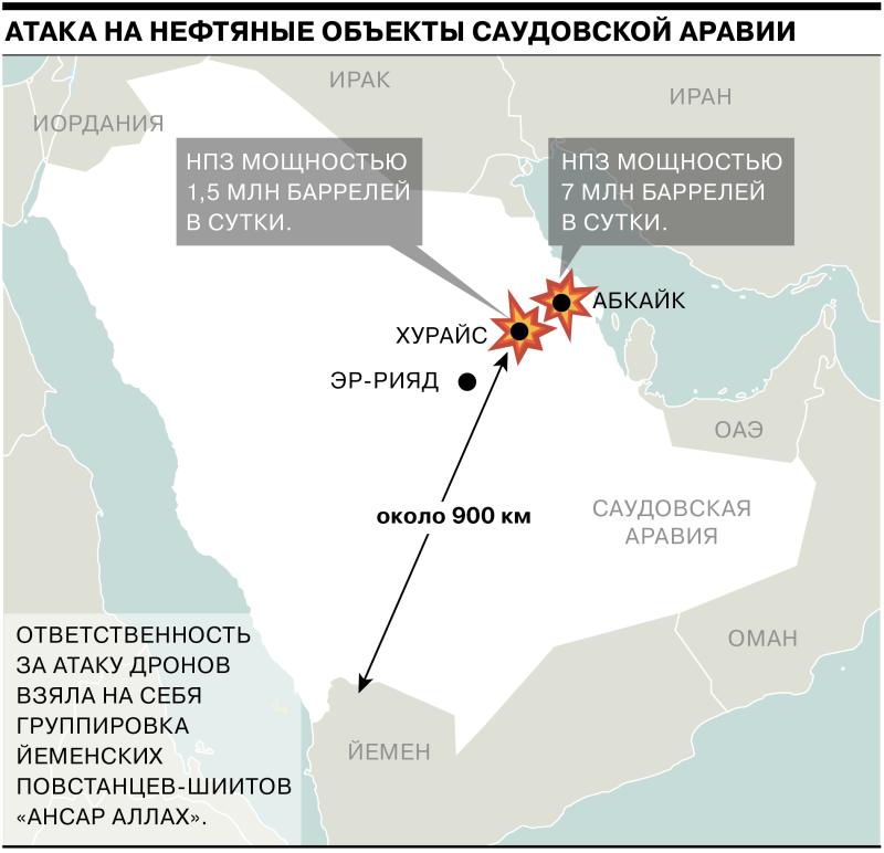 Карта Судовской Аравии с объектами, подвергшимися атаке хуситов.