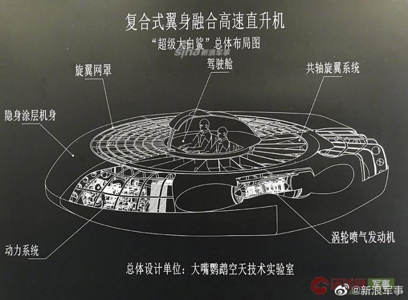 Схема китайской летающей тарелки, представленной на выставке China Helicopter Exposition 2019.