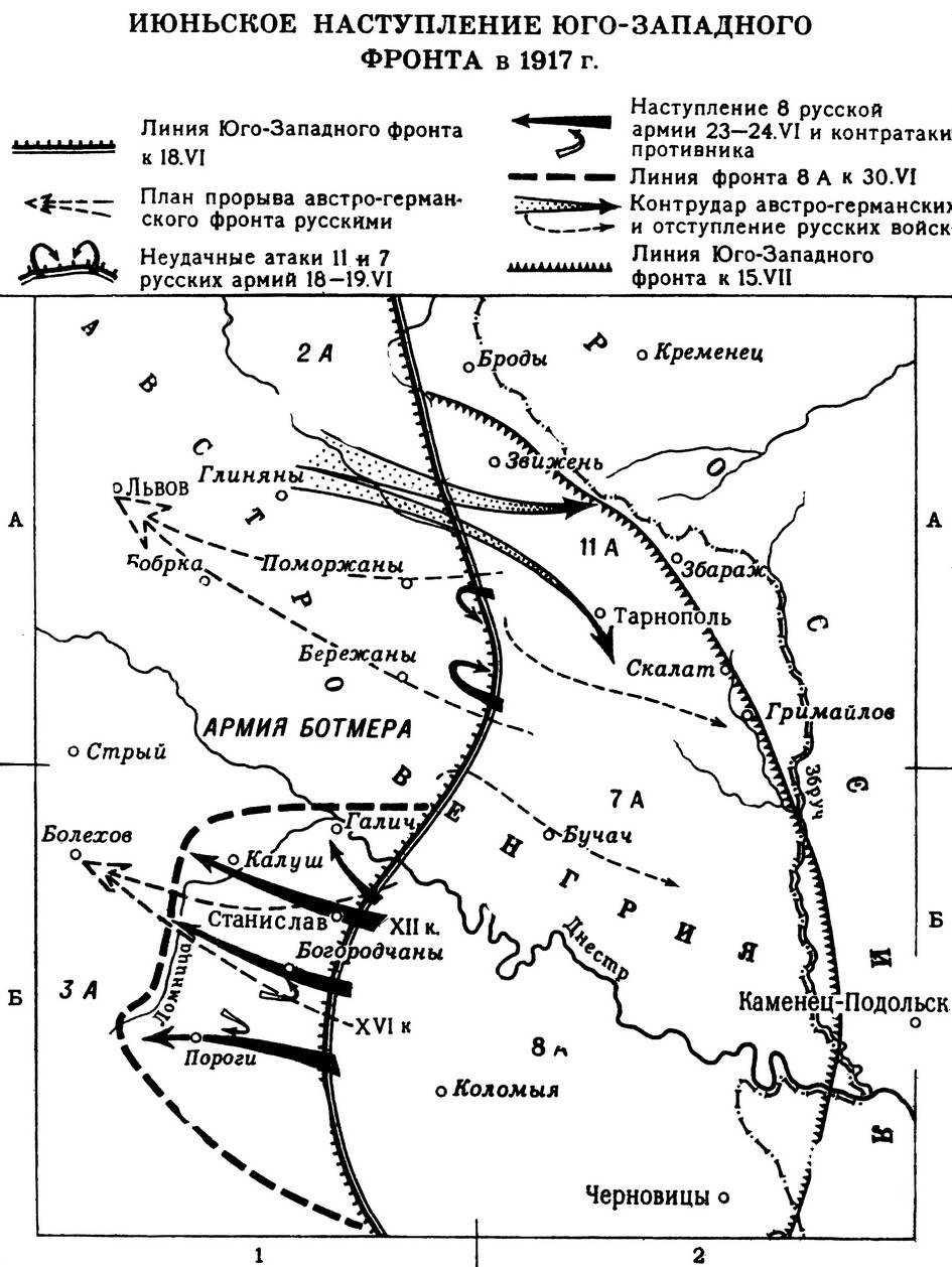 """Положение русской армии на начало июля 1917 года и """"июльское наступление""""."""