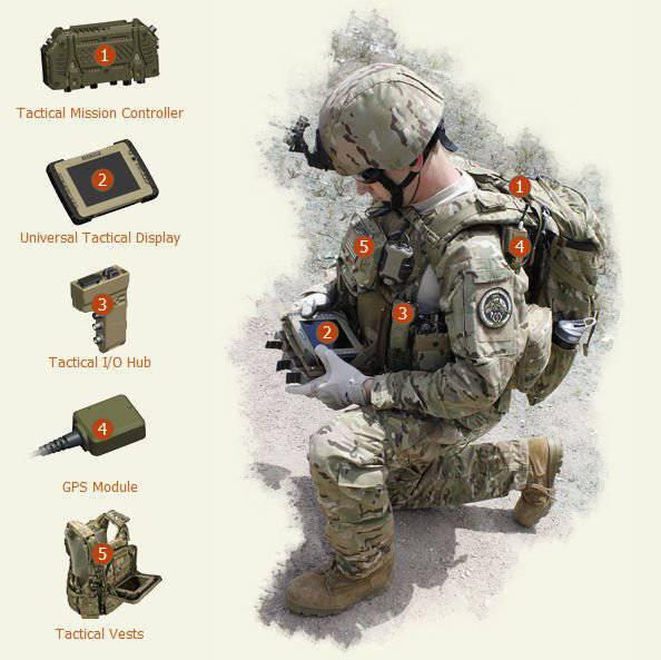 Тупой пиндос-пехотинец похож не на солдата, а на геймера, обвешанного различными девайсами. Даже в рюкзаке 2/3 массы и объема занимают подобные устройства: компьютер, аккумуляторы, шнуры, разъемы.