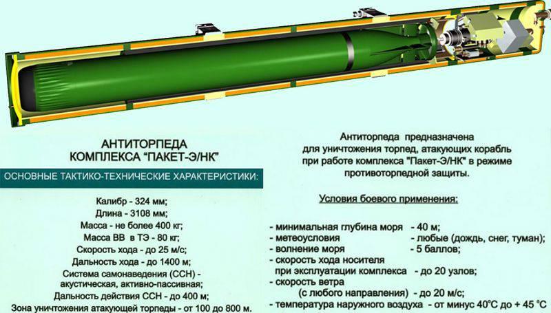 """Антиторпеда М-15 комплекса """"Пакет-НК""""."""