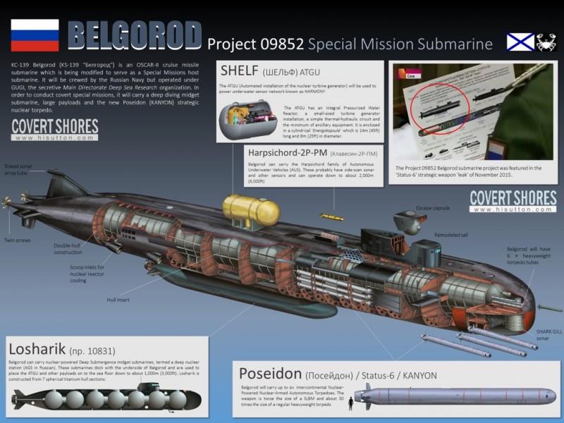 """""""Белгород"""" - подводная лодка специального назначения."""