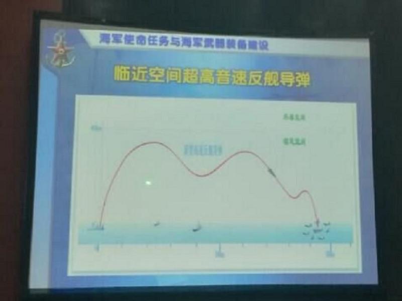 """Слайд с демонстрацией схемы полета новой китайской гиперзвуковой противокорабельной ракеты, опубликованный в китайских СМИ в качестве """"утечки""""."""