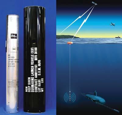 Принцип действия гидроакустического буя. Вода, как известно, плохо пропускает радиосигналы, поэтому для обнаружения подводной лодки гидроакустическая станция под водой должна быть связана с буем на поверхности, который будет передавать всю информацию о подводной обстановке кораблям или противолодочной авиации.