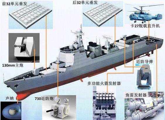 Вооружение китайского эсминца Тип 052D.