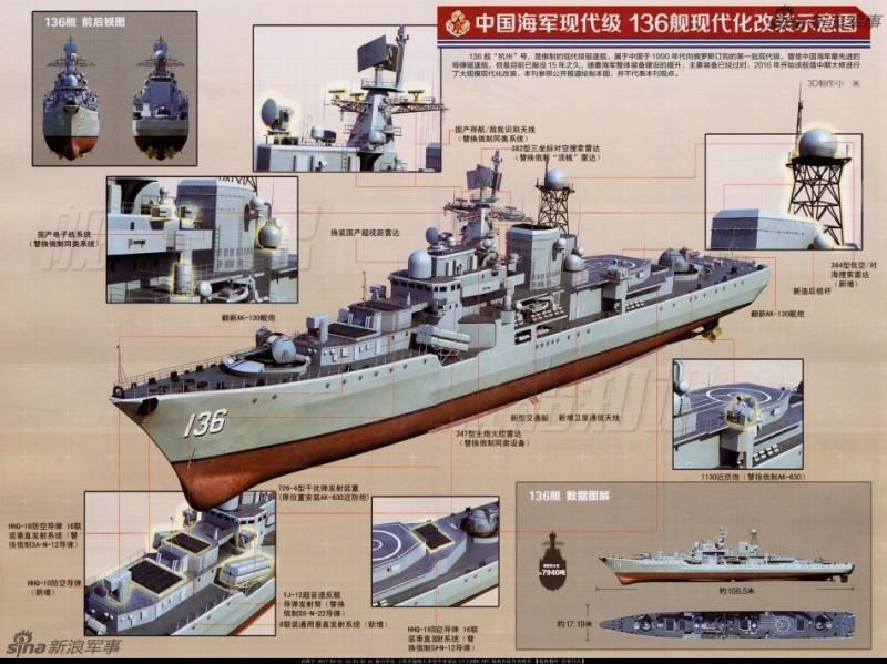 Китайский эсминец «Ханчжоу» советского проекта 956Э после модернизации.