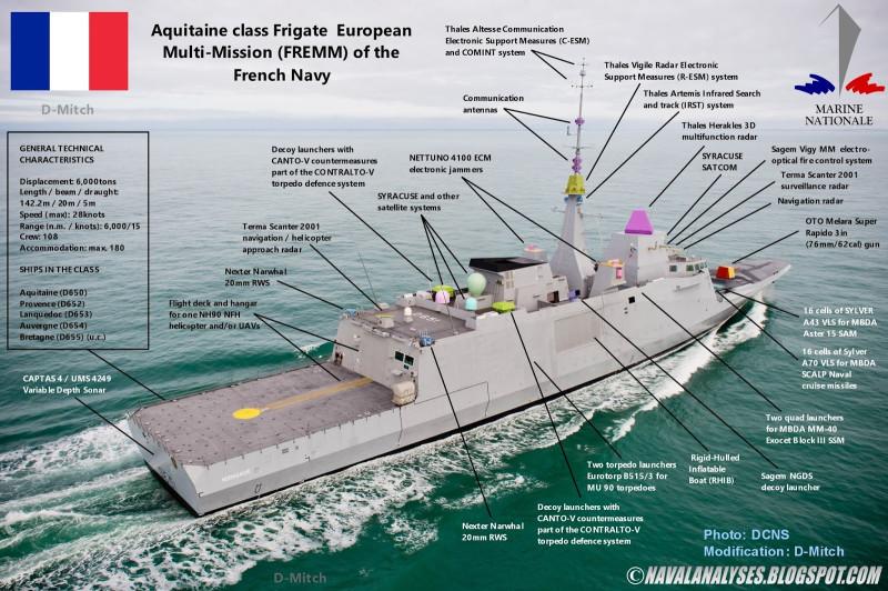 Радиоэлектронное оборудование французского фрегата проекта FREMM.