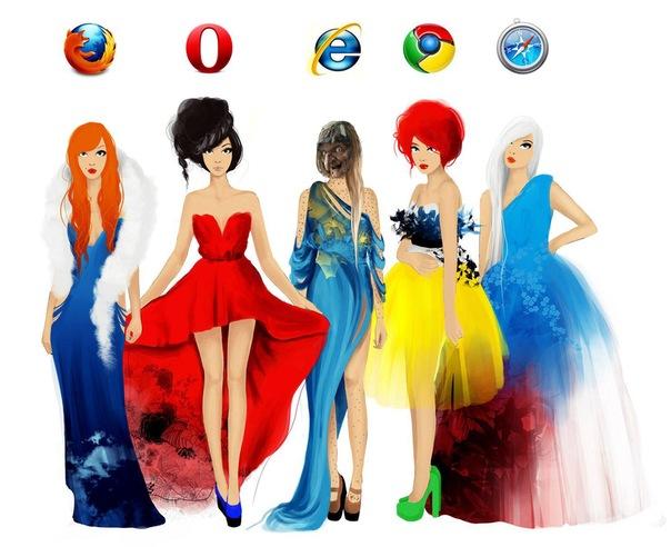 Если бы браузеры были женщинами. Блог Губина Кирилла