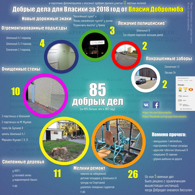 Инфографика ВД 2018 1500x1500.jpg
