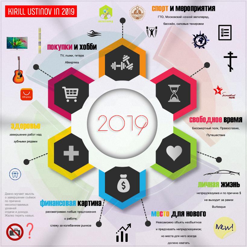 Инфографика план 2019.jpg