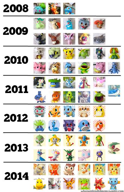 how to change pokemon username