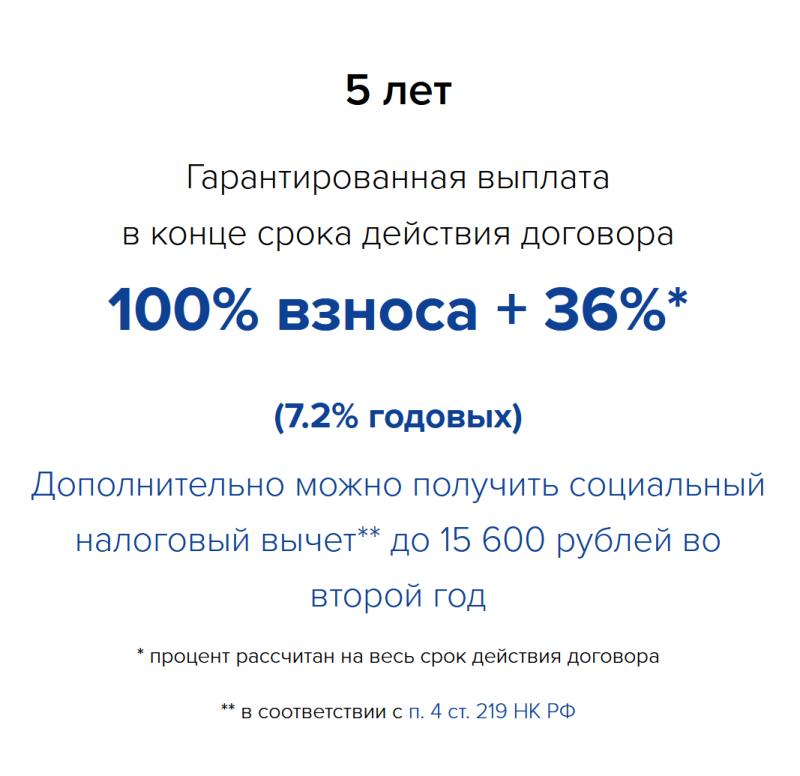 Скриншот со сайта страховой компании (29.09.2020)