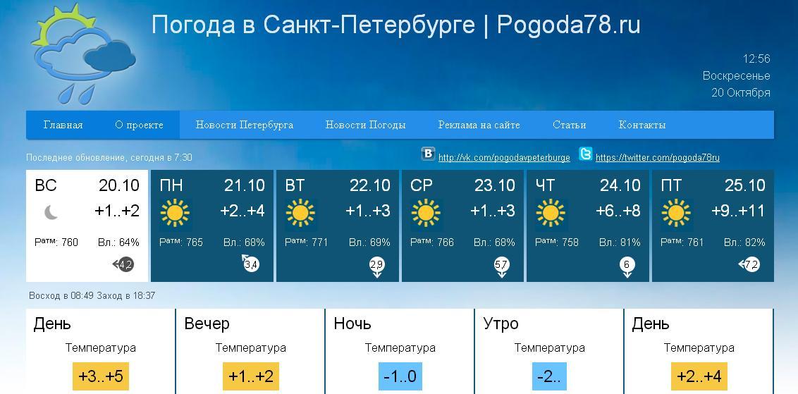 погода в санкт петербурге на сегодня романского искусства