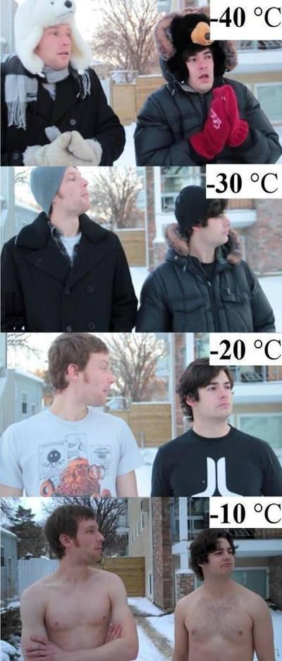с повышением температуры...
