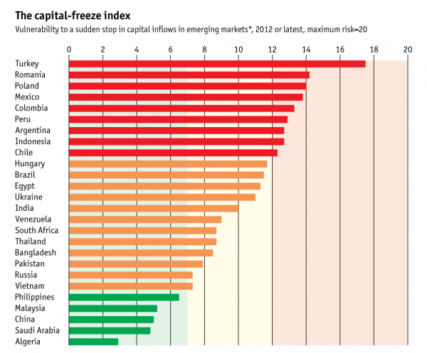Индекс капитала