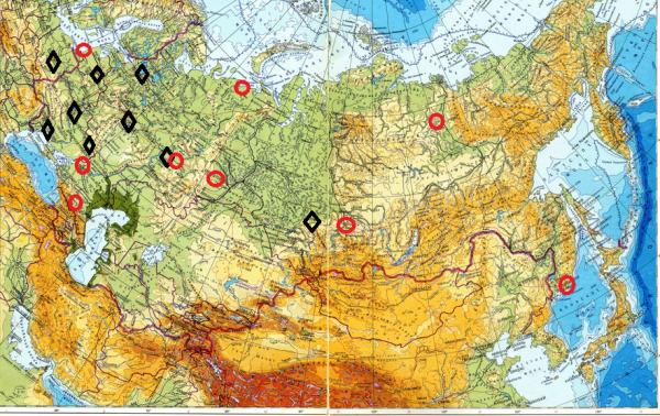 Университеты-РФ и царская россия