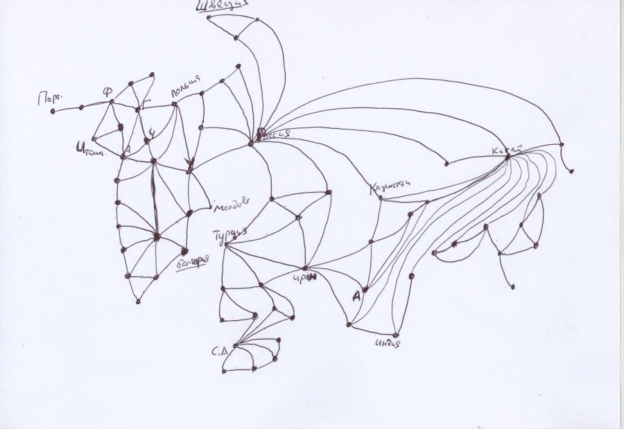 Граф Евразия - Кликунов