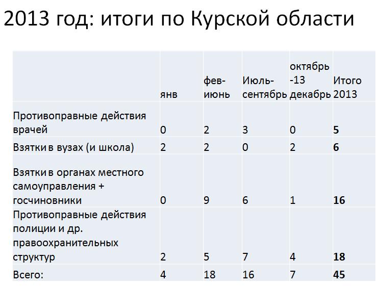Итоги-2013