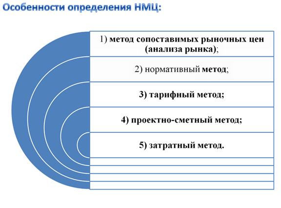ФЗ-44-3