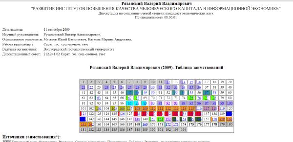 Рязанский