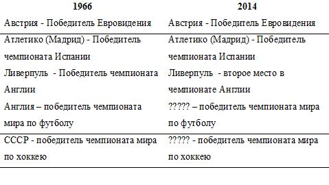 1966-2014