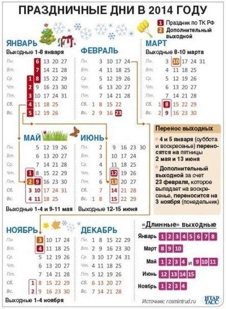 Праздничные дни в 2014 году