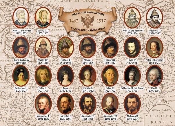 элитных годы правления царей на руси рюриковичей и романовых ощущения, вызванные установкой